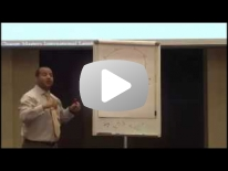 Lecture by Dr. Emad Eddien Hussein entitled RADAR